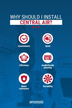 Reasons to Install Central Air