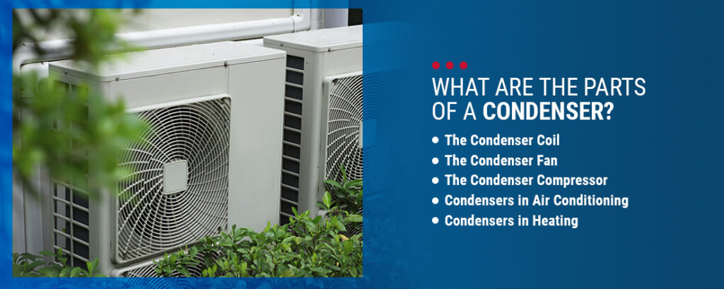 Parts of an AC Condenser