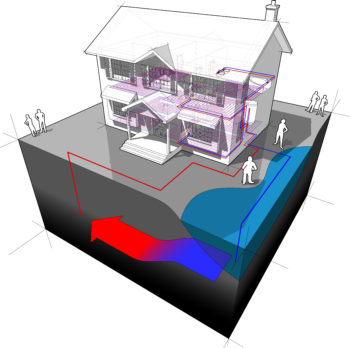 The Geothermal Heat Pump Open Loop & You!
