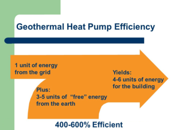 Geothermal Heat Pump Efficiency Compared to Air Source Heat Pumps
