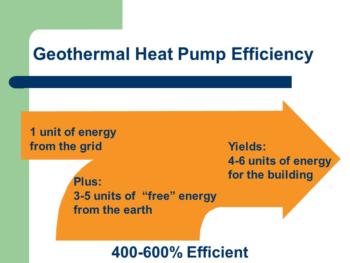Geothermal Heat Pump Efficiency vs Air-Source