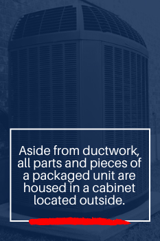 New Home AC Package Unit