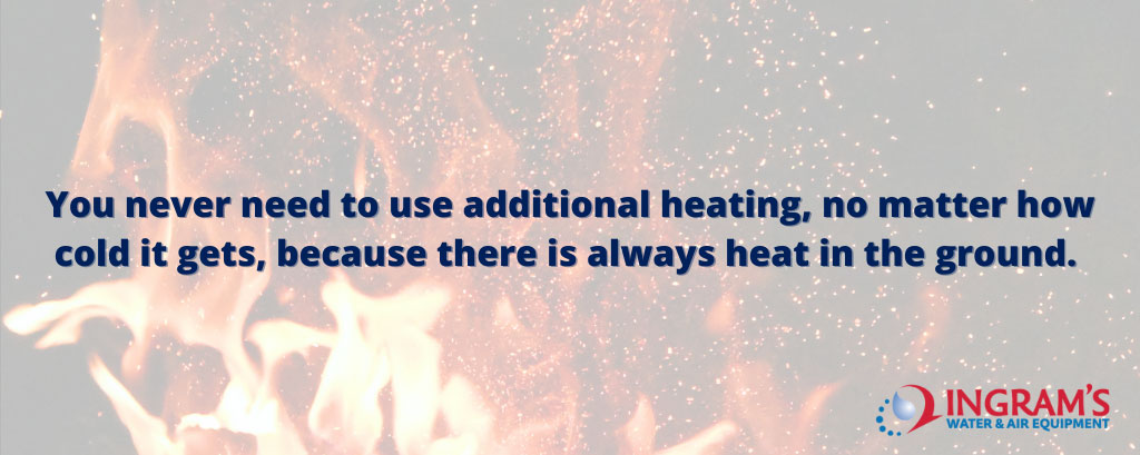 Geothermal Heat Needs No Auxiliary Heat
