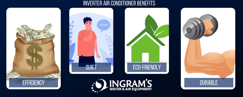 Inverter Air Conditioner Benefits